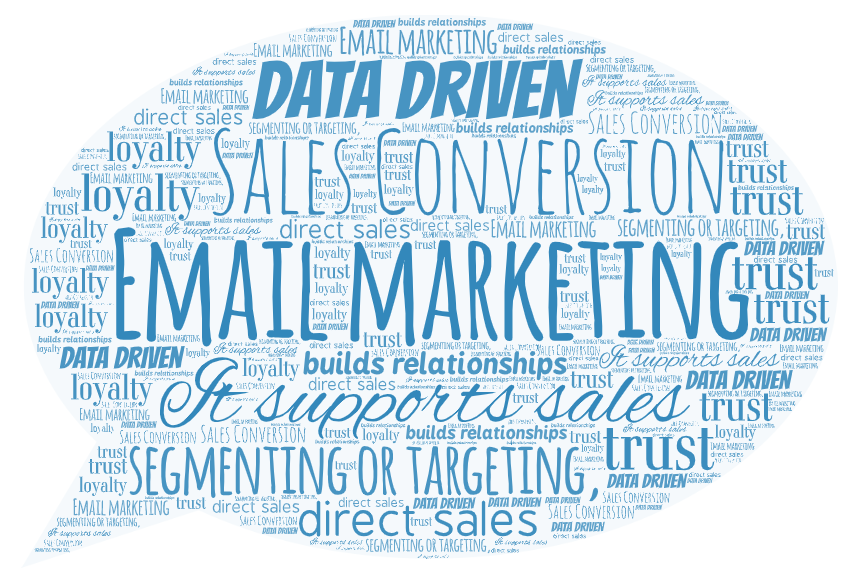 Why is Email Marketing Important infographic